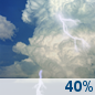 This Afternoon: Scattered Showers And Thunderstorms