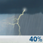 This Afternoon: Chance Showers And Thunderstorms