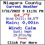 Current weather conditions in Niagara, NY